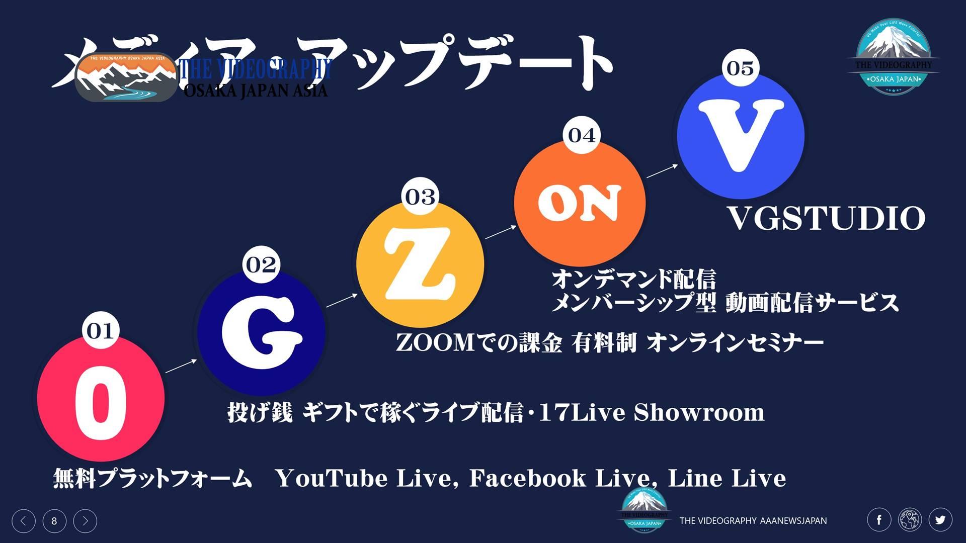 映像配信ヒエラルキー メディアアップデート。 0 ゼロ No charge Livestream Platform 無料プラットフォーム YouTube Live, Facebook Live, Line Live, 17Live G Gift 17Live Showroomなどチップ 投げ銭 ギフトで稼ぐライブ配信 Z Zoom ウェブ会議システム ZOOMでの課金 有料制 オンラインセミナー ON Ondemand オンデマンド配信 録画配信 会員制 メンバーシップ型 動画配信サービス V VGStudio VGSTUDIO