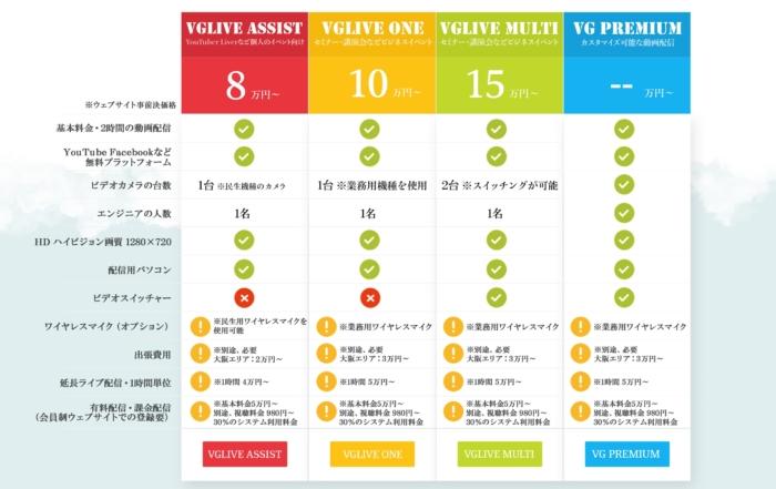課金型ライブ配信・有料インターネット生中継