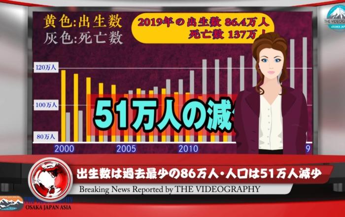 日本がシュリンク(Shrink 縮小 衰退)現象・人口減少加速